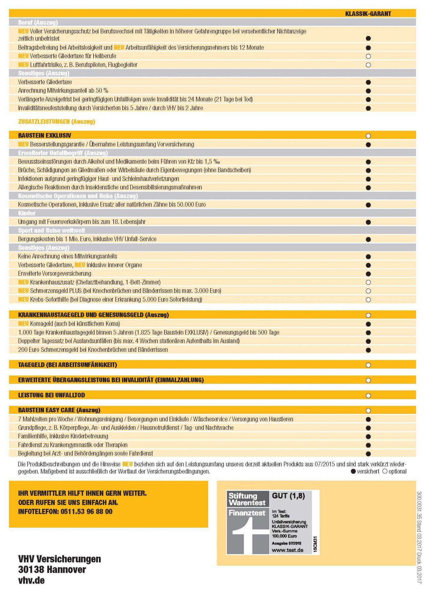 Unfallversicherung Vhv Versicherungsmakler Stuttgart Versicherungen